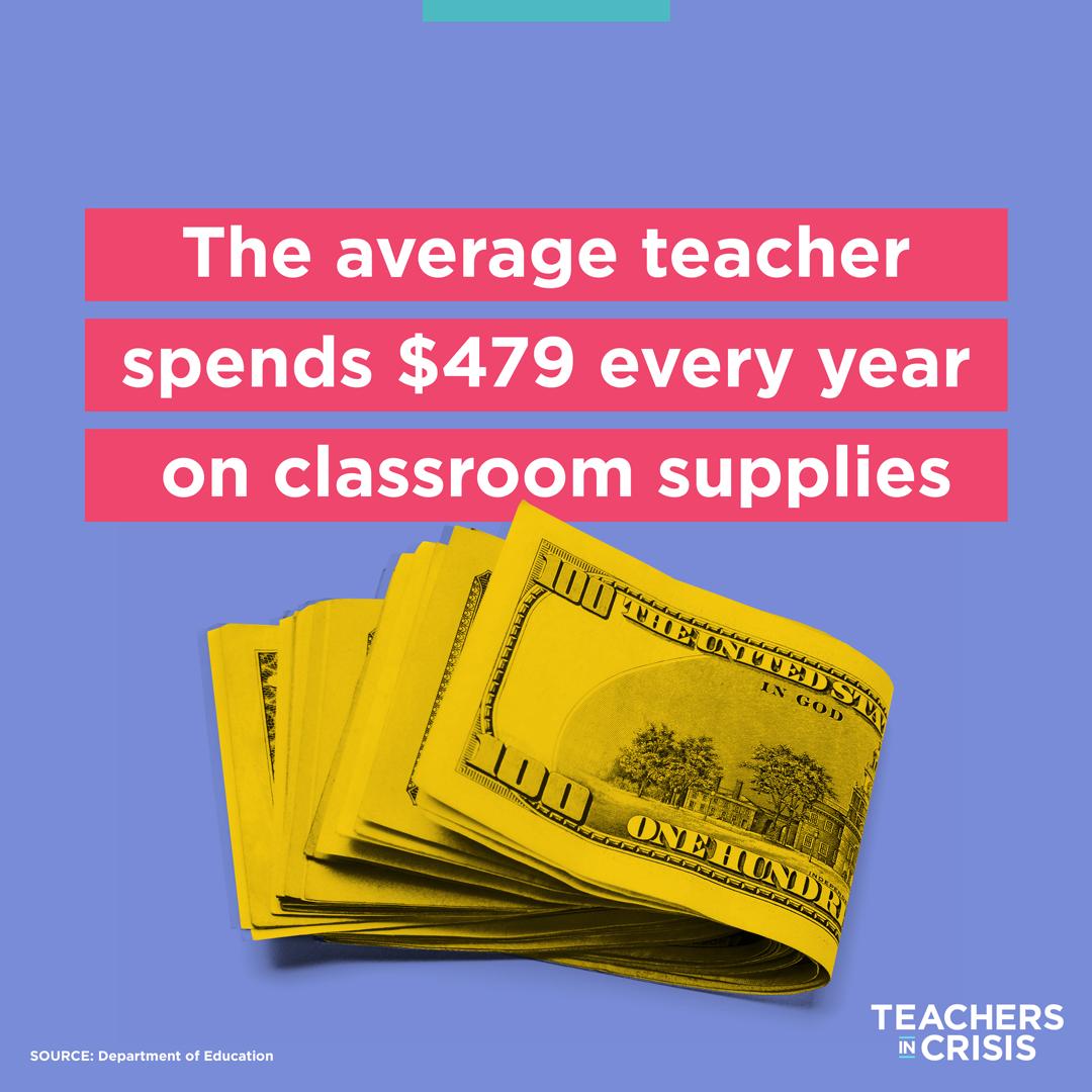 معلمان آمریکا سالانه 500 دلار از درآمد خود را صرف کلاس درس می کنند