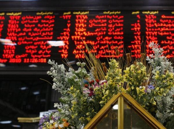 افزایش 39 هزار و 478 واحدی شاخص بورس در خاتمه معاملات امروز