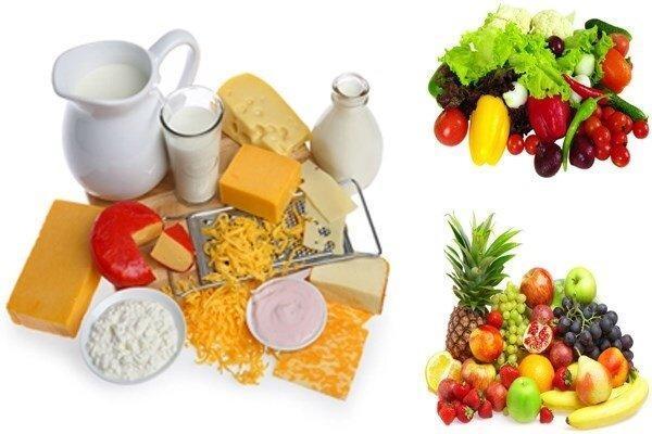 معرفی رژیم غذایی پیشگیری از سرطان